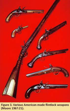 Gun flintlock collection showing types of guns that used this type of mechanism.