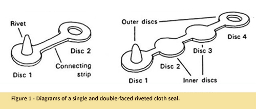 Diagrams of a single and double-faced riveted cloth seal.