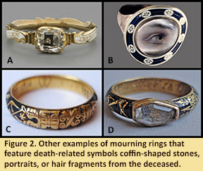 Figure 2. - A: White Enameled Mourning Ring with Clear Crystal and Skull Decoration, http://artgallery.yale.edu/collections/objects/mourning-ring-7#sthash.AKINw4wJ.dpuf; B: Eye Portrait Mourning Ring, http://www.britishmuseum.org/research/ collection_online/collection_object_details.aspx?objectId=40562&partId=1&searchText=mourning+ring&images=true&page=1; C: Black Enameled Mourning Ring with Pick, Shovel, Wings, Hourglass and Bone imagery, http://www.britishmuseum.org/research/collection_online/collection_object_details.aspx?objectId=34466&partId=1; D: Coffin Shaped Stone Mourning Ring, http://www.britishmuseum.org/research/collection_online/collection_object_details.aspx?objectId=41915&partId=1&searchText=mourning+ring&images=true&page=2.