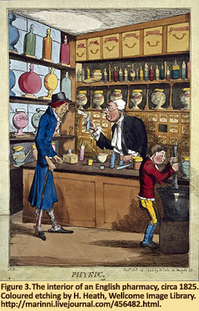 The interior of an English pharmacy, circa 1825. Coloured etching by H. Heath, Wellcome Image Library.  http://marinni.livejournal.com/456482.html.
