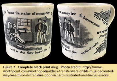 Figure 2- Complete black print mug.  Photo credit: http://www.ebay.com/itm/Antique-Staffordshire-Transferware-Childs-Mug-B-Franklin-Youth-Lessons-c-1830-/391187680426?pt=LH_DefaultDomain_0&hash=item5b149a4caa.