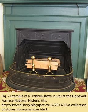 Fig. 2 Example of a Franklin stove in situ at the Hopewell Furnace National Historic Site.